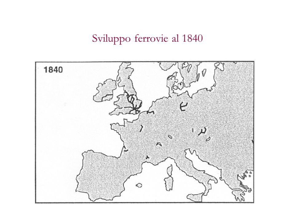 Sviluppo ferrovie al 1888