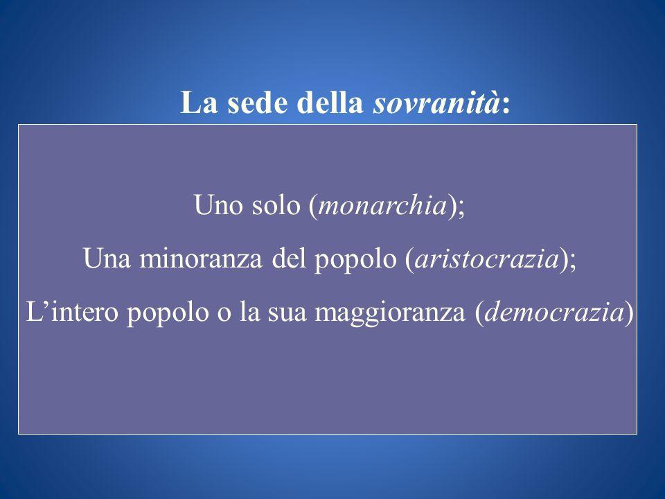La sede della sovranità: Uno solo (monarchia); Una minoranza del popolo (aristocrazia); Lintero popolo o la sua maggioranza (democrazia)