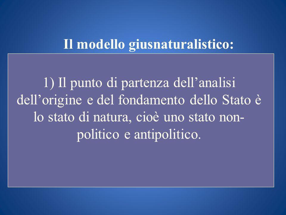 Il modello giusnaturalistico: 1) Il punto di partenza dellanalisi dellorigine e del fondamento dello Stato è lo stato di natura, cioè uno stato non- p