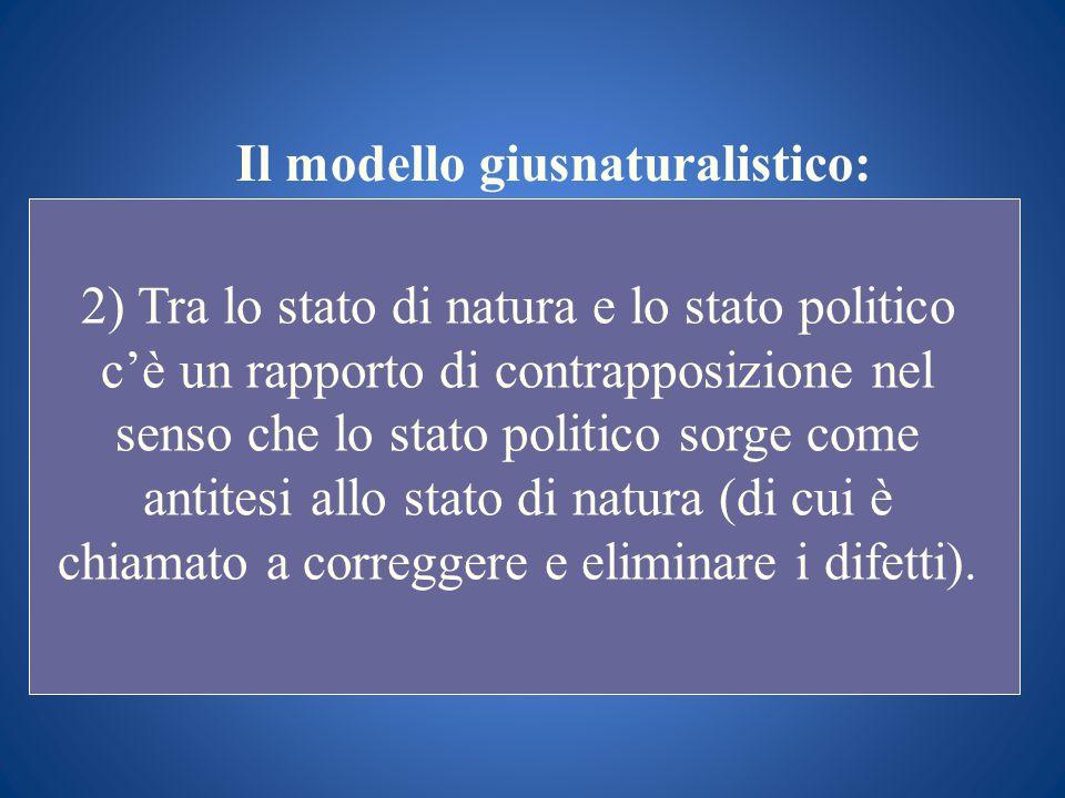 Il modello giusnaturalistico: 2) Tra lo stato di natura e lo stato politico cè un rapporto di contrapposizione nel senso che lo stato politico sorge c