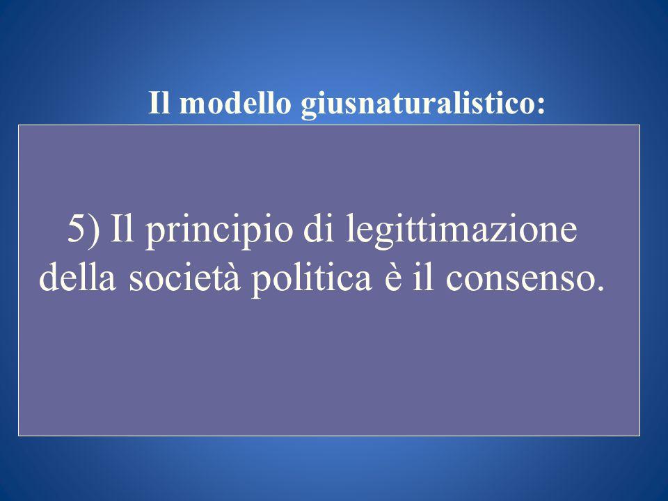 Il modello giusnaturalistico: 5) Il principio di legittimazione della società politica è il consenso.