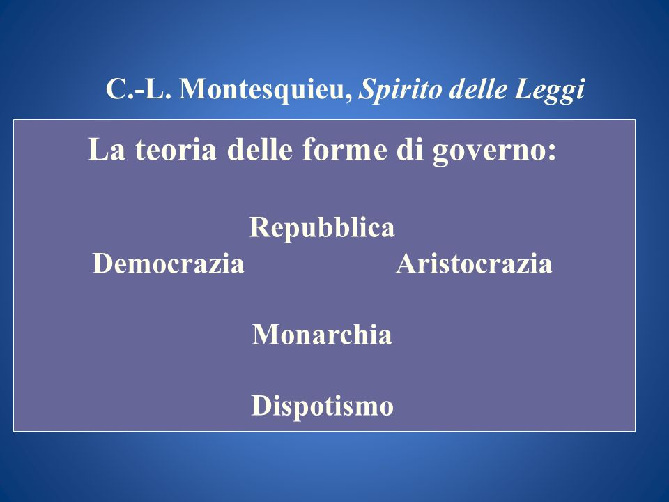 C.-L. Montesquieu, Spirito delle Leggi La teoria delle forme di governo: Repubblica Democrazia Aristocrazia Monarchia Dispotismo