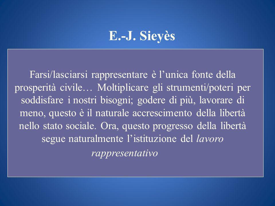E.-J. Sieyès Farsi/lasciarsi rappresentare è lunica fonte della prosperità civile… Moltiplicare gli strumenti/poteri per soddisfare i nostri bisogni;