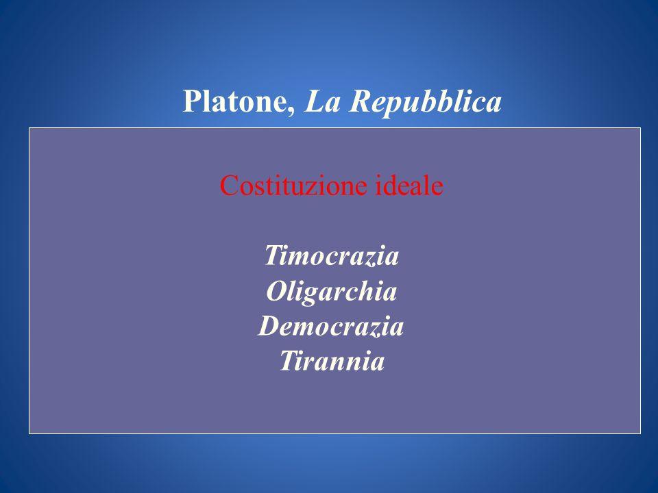 Platone, La Repubblica Costituzione ideale Timocrazia Oligarchia Democrazia Tirannia