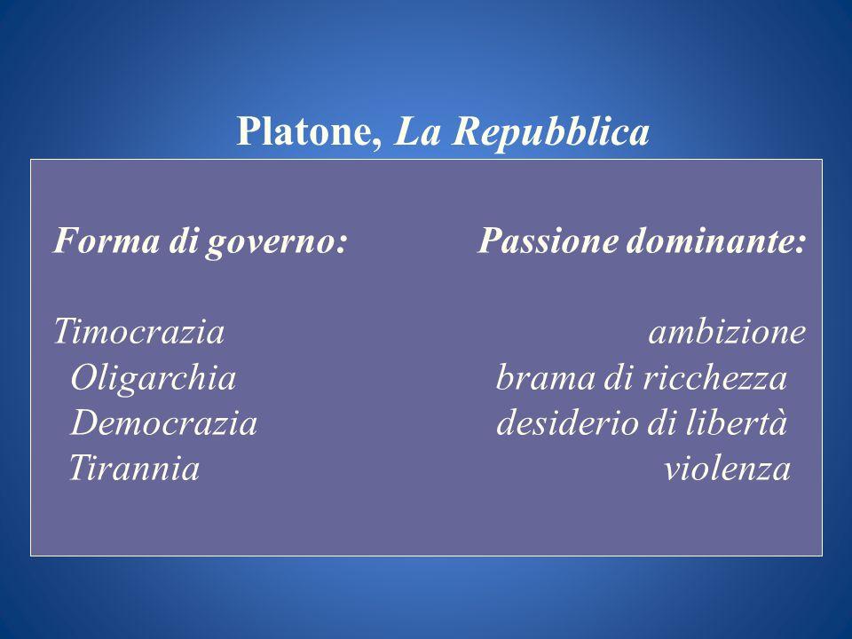 Platone, La Repubblica Forma di governo:Passione dominante: Timocraziaambizione Oligarchiabrama di ricchezza Democraziadesiderio di libertà Tirannia v
