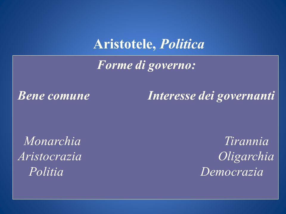 Aristotele, Politica Forme di governo: Bene comune Interesse dei governanti MonarchiaTirannia AristocraziaOligarchia Politia Democrazia