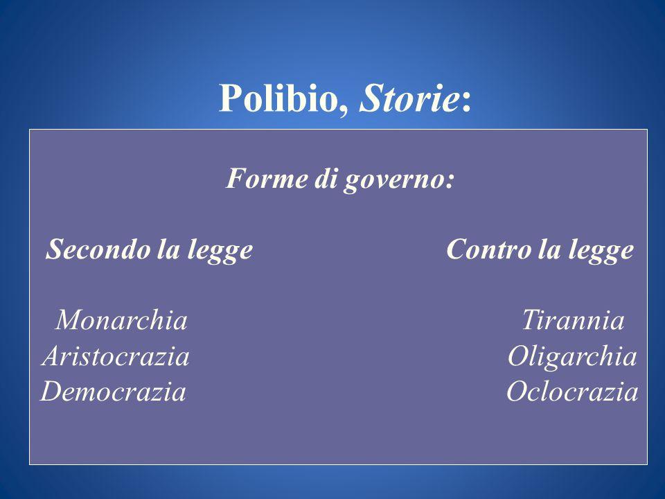 Polibio, Storie: Forme di governo: Secondo la legge Contro la legge MonarchiaTirannia AristocraziaOligarchia DemocraziaOclocrazia