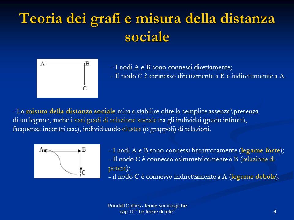4 Randall Collins - Teorie sociologiche cap.10: