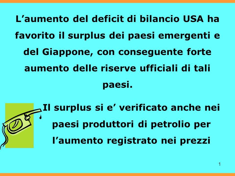 1 Laumento del deficit di bilancio USA ha favorito il surplus dei paesi emergenti e del Giappone, con conseguente forte aumento delle riserve ufficiali di tali paesi.