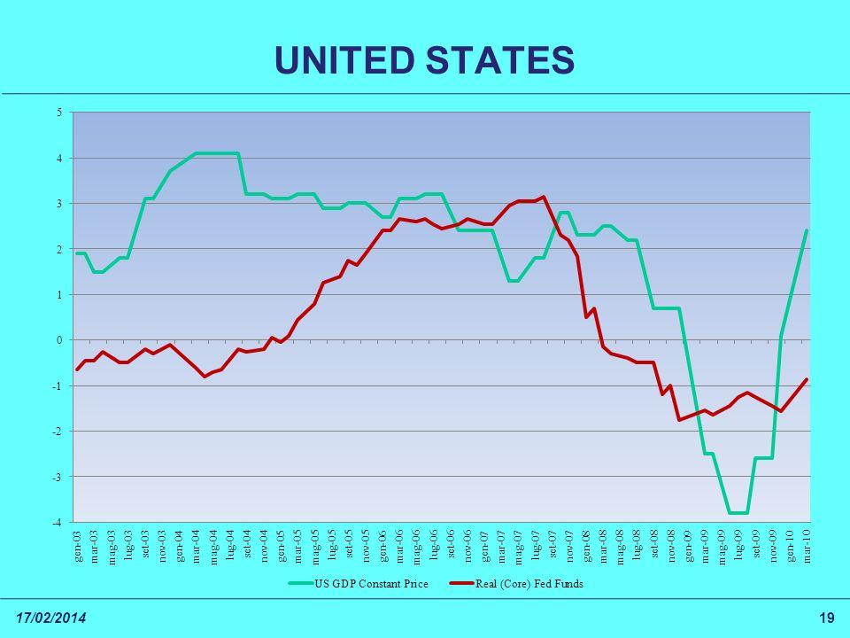 UNITED STATES 17/02/201419