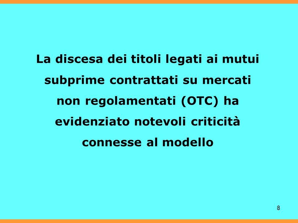 8 La discesa dei titoli legati ai mutui subprime contrattati su mercati non regolamentati (OTC) ha evidenziato notevoli criticità connesse al modello