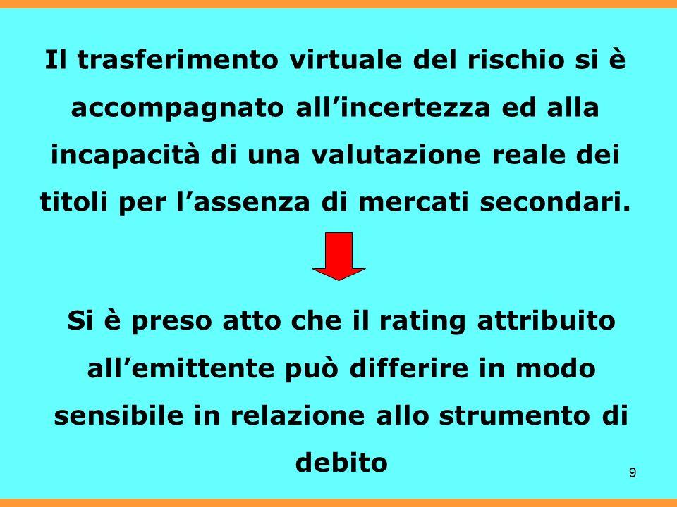 9 Il trasferimento virtuale del rischio si è accompagnato allincertezza ed alla incapacità di una valutazione reale dei titoli per lassenza di mercati secondari.