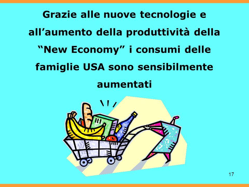 17 Grazie alle nuove tecnologie e allaumento della produttività della New Economy i consumi delle famiglie USA sono sensibilmente aumentati