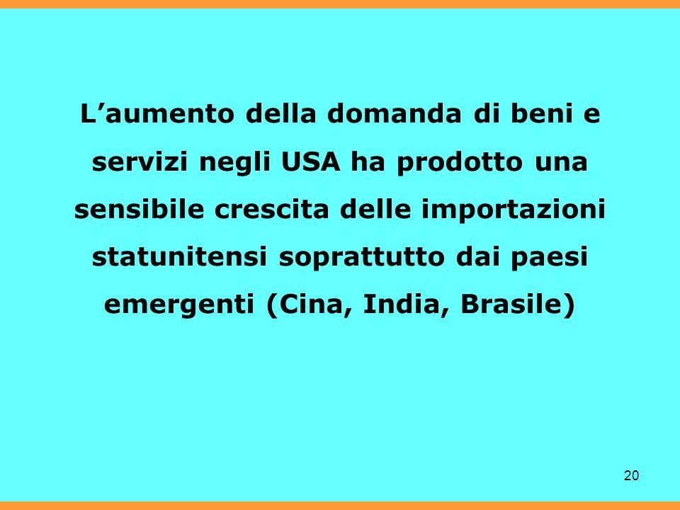20 Laumento della domanda di beni e servizi negli USA ha prodotto una sensibile crescita delle importazioni statunitensi soprattutto dai paesi emergenti (Cina, India, Brasile)