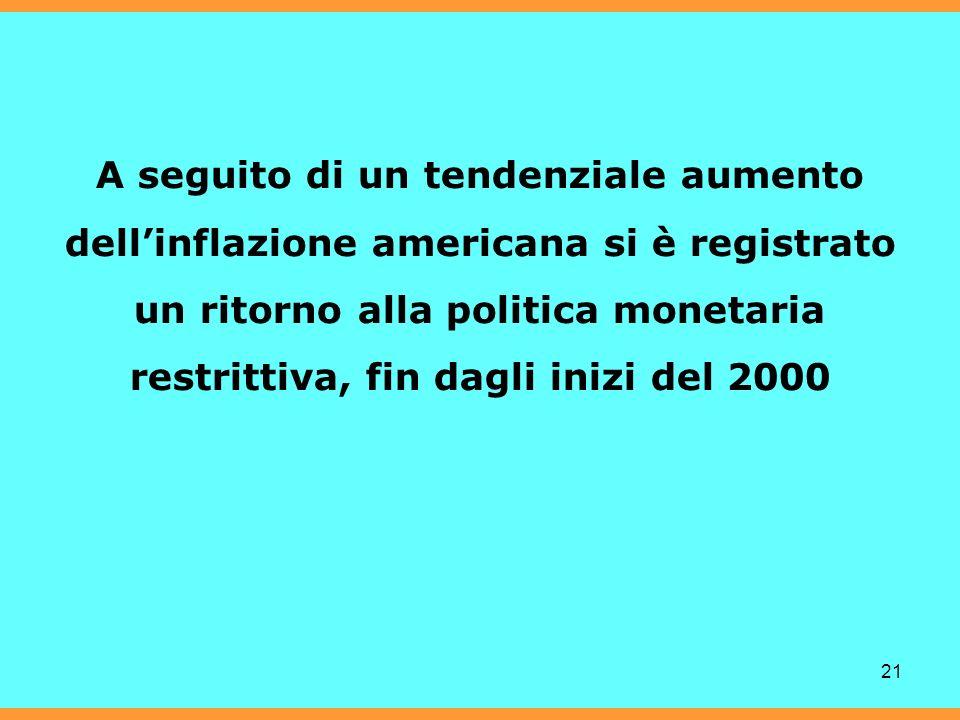 21 A seguito di un tendenziale aumento dellinflazione americana si è registrato un ritorno alla politica monetaria restrittiva, fin dagli inizi del 2000