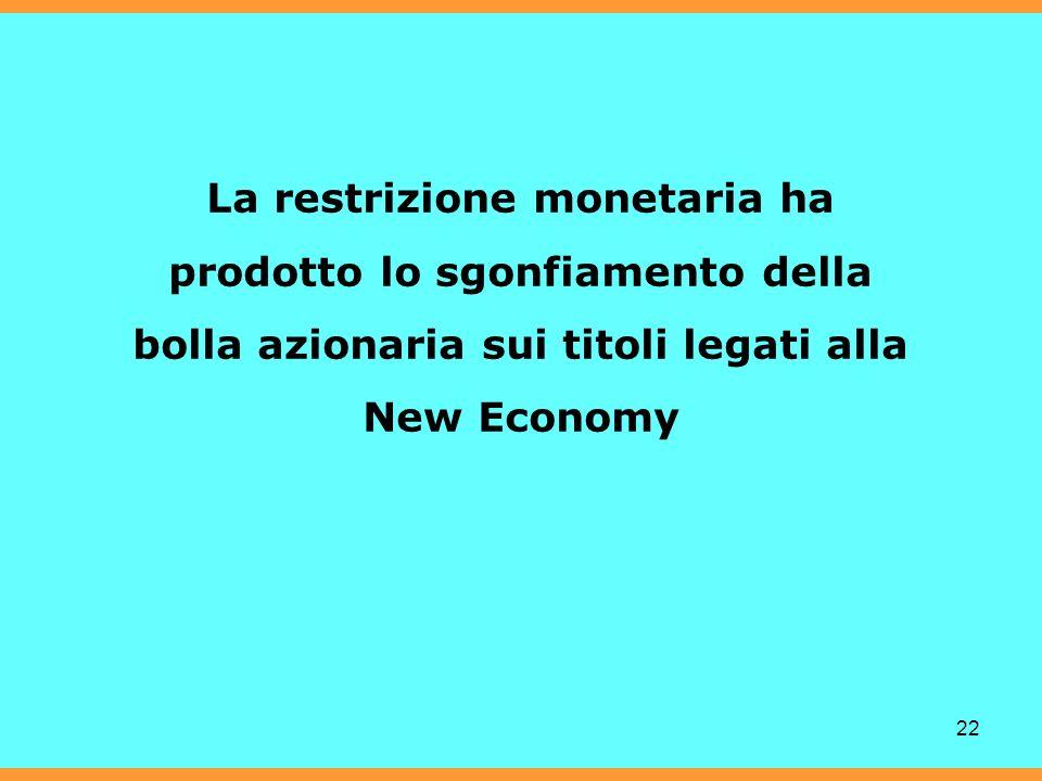 22 La restrizione monetaria ha prodotto lo sgonfiamento della bolla azionaria sui titoli legati alla New Economy