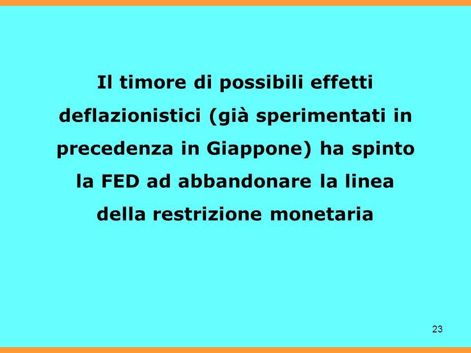 23 Il timore di possibili effetti deflazionistici (già sperimentati in precedenza in Giappone) ha spinto la FED ad abbandonare la linea della restrizione monetaria