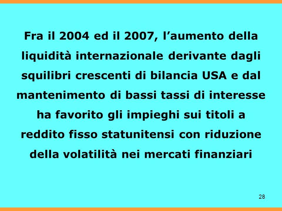 28 Fra il 2004 ed il 2007, laumento della liquidità internazionale derivante dagli squilibri crescenti di bilancia USA e dal mantenimento di bassi tassi di interesse ha favorito gli impieghi sui titoli a reddito fisso statunitensi con riduzione della volatilità nei mercati finanziari