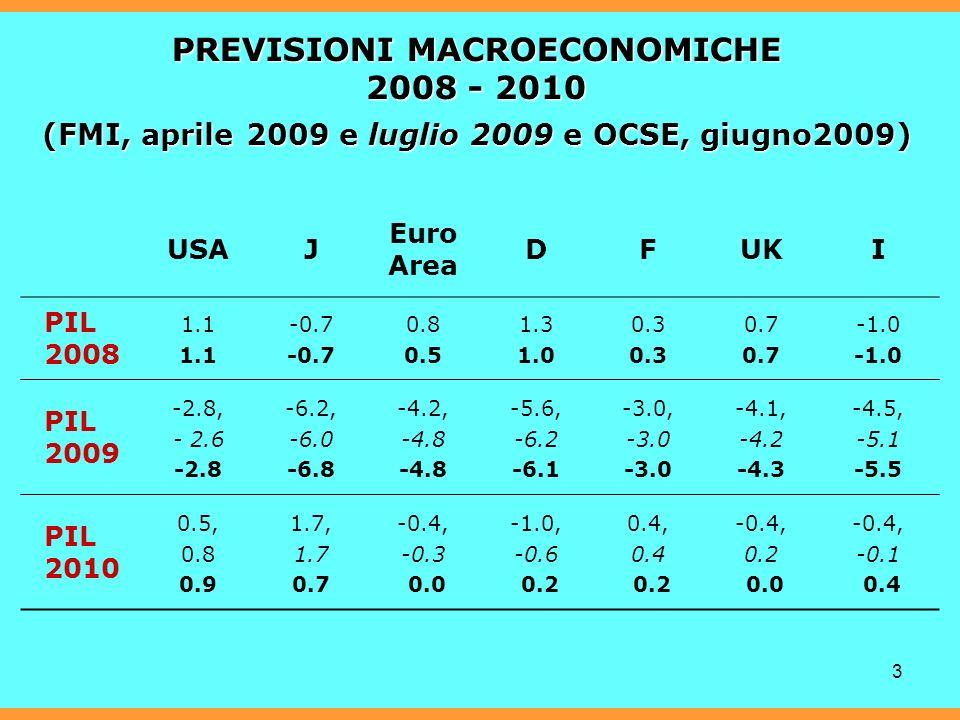 3 USAJ Euro Area DFUKI PIL 2008 1.1 -0.7 0.8 0.5 1.3 1.0 0.3 0.7 PIL 2009 -2.8, - 2.6 -2.8 -6.2, -6.0 -6.8 -4.2, -4.8 -4.8 -5.6, -6.2 -6.1 -3.0, -3.0 -3.0 -4.1, -4.2 -4.3 -4.5, -5.1 -5.5 PIL 2010 0.5, 0.8 0.9 1.7, 1.7 0.7 -0.4, -0.3 0.0 -1.0, -0.6 0.2 0.4, 0.4 0.2 -0.4, 0.2 0.0 -0.4, -0.1 0.4 PREVISIONI MACROECONOMICHE 2008 - 2010 (FMI, aprile 2009 e luglio 2009 e OCSE, giugno2009)