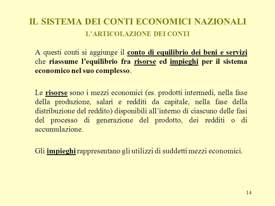 14 IL SISTEMA DEI CONTI ECONOMICI NAZIONALI LARTICOLAZIONE DEI CONTI A questi conti si aggiunge il conto di equilibrio dei beni e servizi che riassume