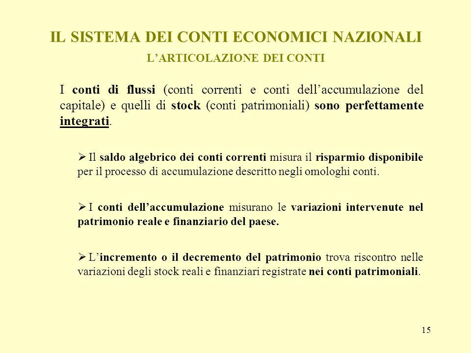 15 IL SISTEMA DEI CONTI ECONOMICI NAZIONALI LARTICOLAZIONE DEI CONTI I conti di flussi (conti correnti e conti dellaccumulazione del capitale) e quell
