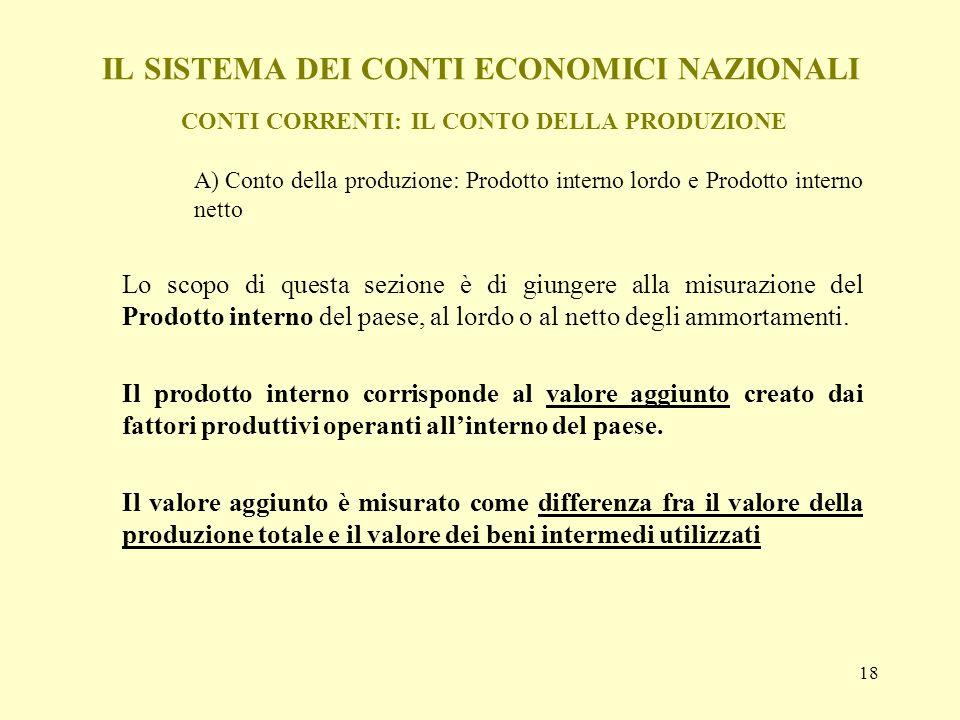 18 IL SISTEMA DEI CONTI ECONOMICI NAZIONALI CONTI CORRENTI: IL CONTO DELLA PRODUZIONE A) Conto della produzione: Prodotto interno lordo e Prodotto int