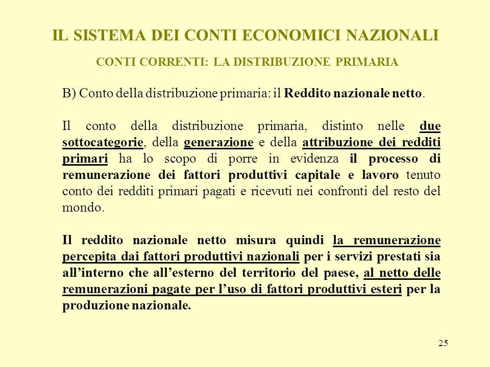 25 IL SISTEMA DEI CONTI ECONOMICI NAZIONALI CONTI CORRENTI: LA DISTRIBUZIONE PRIMARIA B) Conto della distribuzione primaria: il Reddito nazionale nett