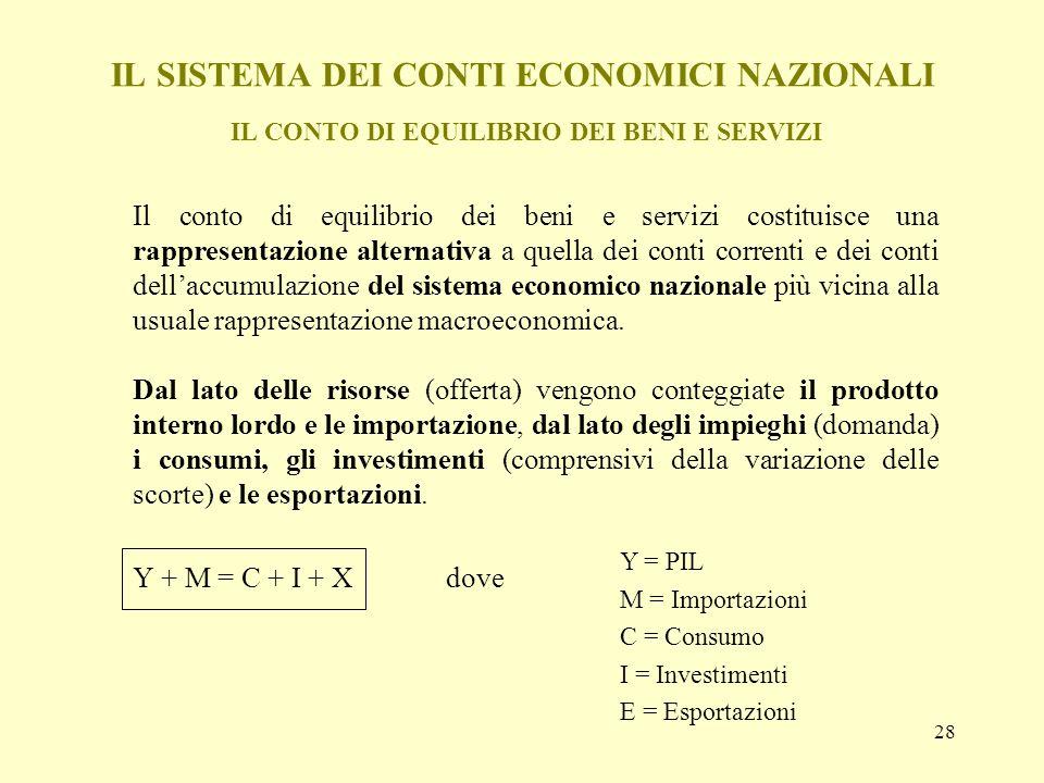 28 IL SISTEMA DEI CONTI ECONOMICI NAZIONALI IL CONTO DI EQUILIBRIO DEI BENI E SERVIZI Il conto di equilibrio dei beni e servizi costituisce una rappre