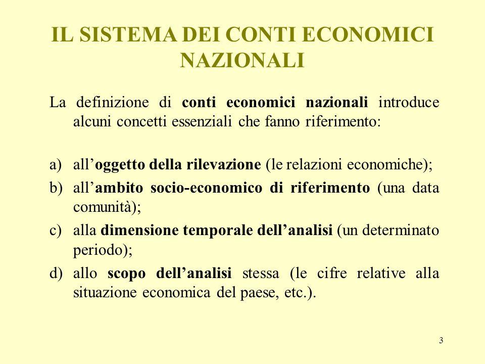 3 IL SISTEMA DEI CONTI ECONOMICI NAZIONALI La definizione di conti economici nazionali introduce alcuni concetti essenziali che fanno riferimento: a)a