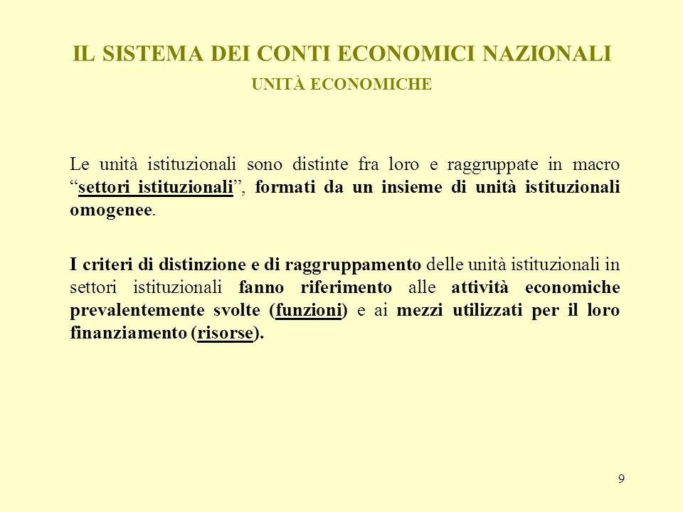 9 IL SISTEMA DEI CONTI ECONOMICI NAZIONALI UNITÀ ECONOMICHE Le unità istituzionali sono distinte fra loro e raggruppate in macrosettori istituzionali,
