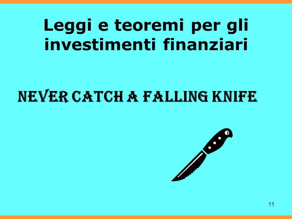 11 Leggi e teoremi per gli investimenti finanziari NEVER CATCH A FALLING KNIFE