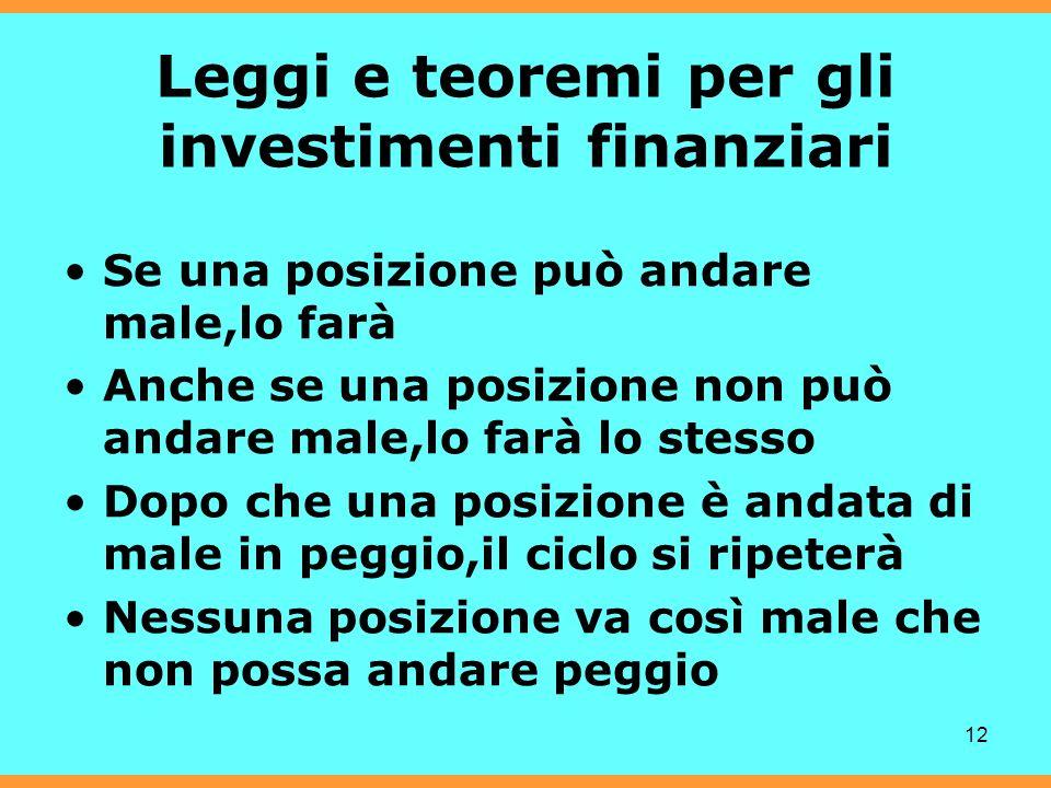 12 Leggi e teoremi per gli investimenti finanziari Se una posizione può andare male,lo farà Anche se una posizione non può andare male,lo farà lo stes
