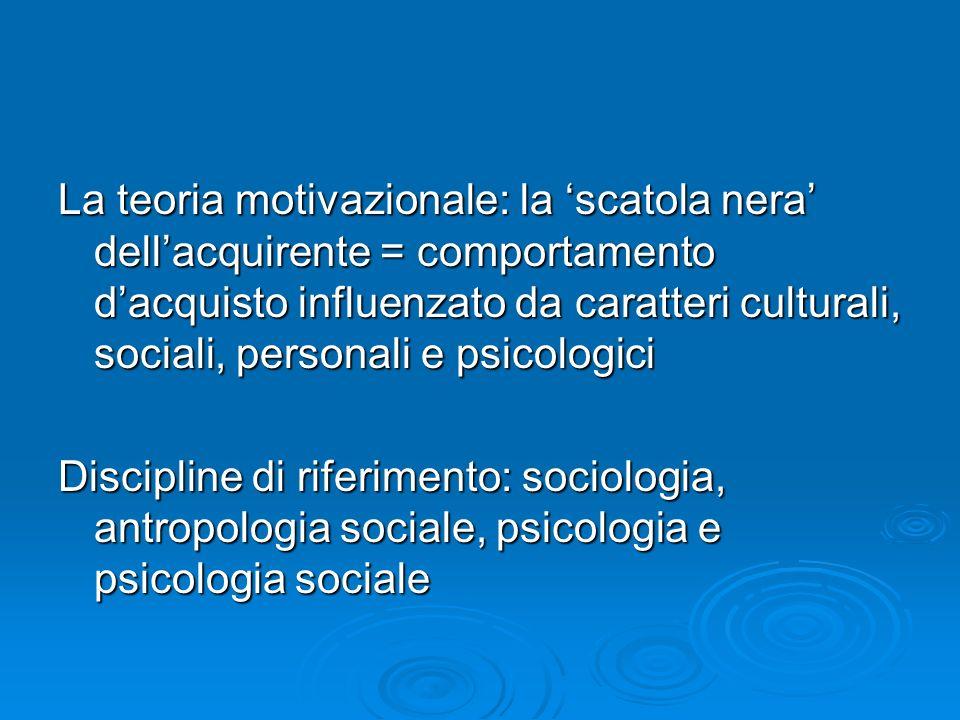 La teoria motivazionale: la scatola nera dellacquirente = comportamento dacquisto influenzato da caratteri culturali, sociali, personali e psicologici Discipline di riferimento: sociologia, antropologia sociale, psicologia e psicologia sociale