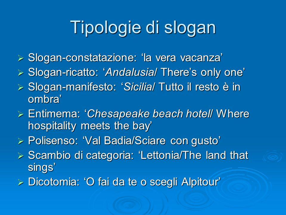 Tipologie di slogan Slogan-constatazione: la vera vacanza Slogan-constatazione: la vera vacanza Slogan-ricatto: Andalusia/ Theres only one Slogan-ricatto: Andalusia/ Theres only one Slogan-manifesto: Sicilia/ Tutto il resto è in ombra Slogan-manifesto: Sicilia/ Tutto il resto è in ombra Entimema: Chesapeake beach hotel/ Where hospitality meets the bay Entimema: Chesapeake beach hotel/ Where hospitality meets the bay Polisenso: Val Badia/Sciare con gusto Polisenso: Val Badia/Sciare con gusto Scambio di categoria: Lettonia/The land that sings Scambio di categoria: Lettonia/The land that sings Dicotomia: O fai da te o scegli Alpitour Dicotomia: O fai da te o scegli Alpitour