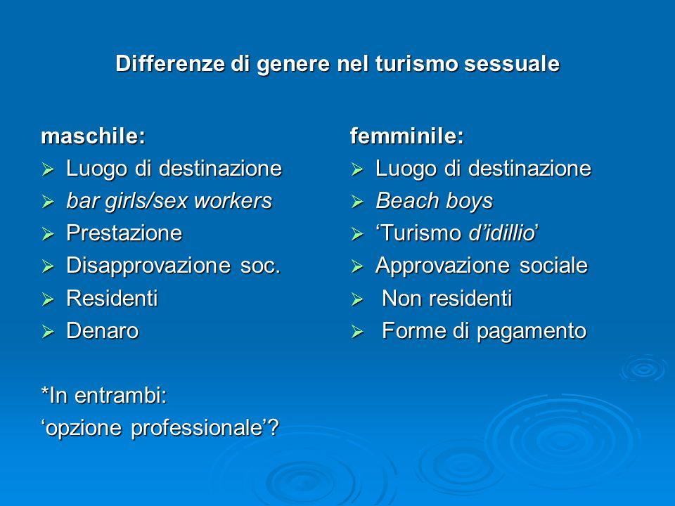 Differenze di genere nel turismo sessuale maschile: Luogo di destinazione Luogo di destinazione bar girls/sex workers bar girls/sex workers Prestazione Prestazione Disapprovazione soc.
