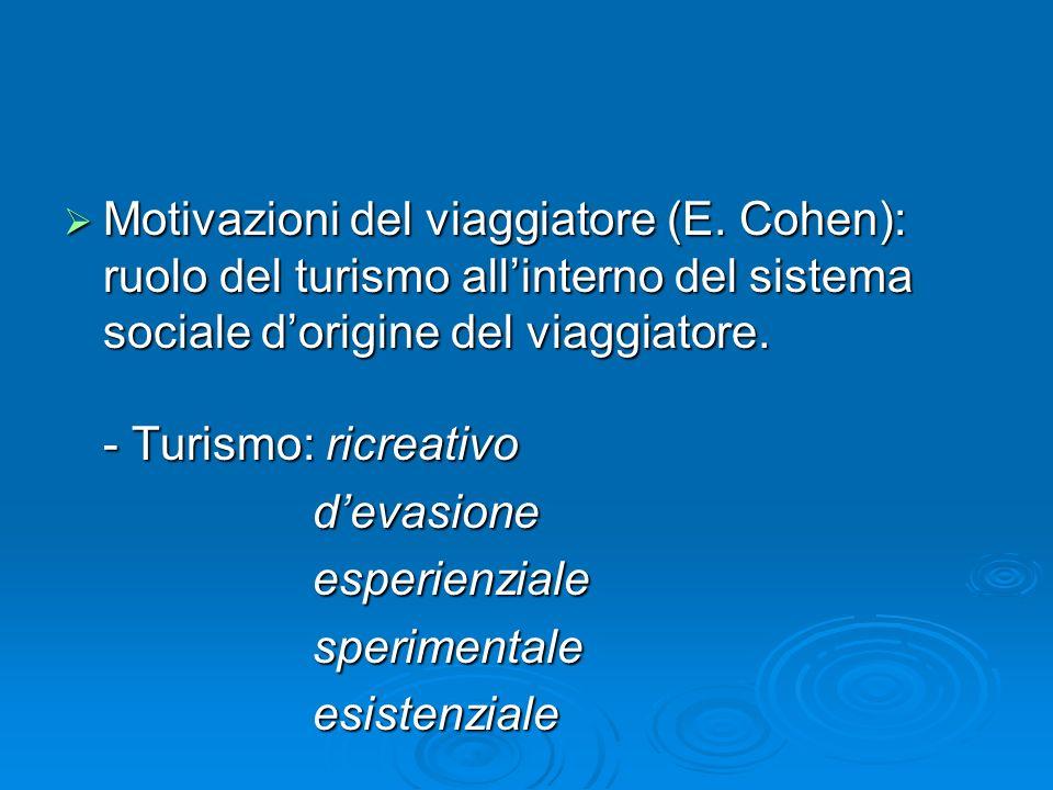 Il turismo nella postmodernità Da turista a post-turista (M.