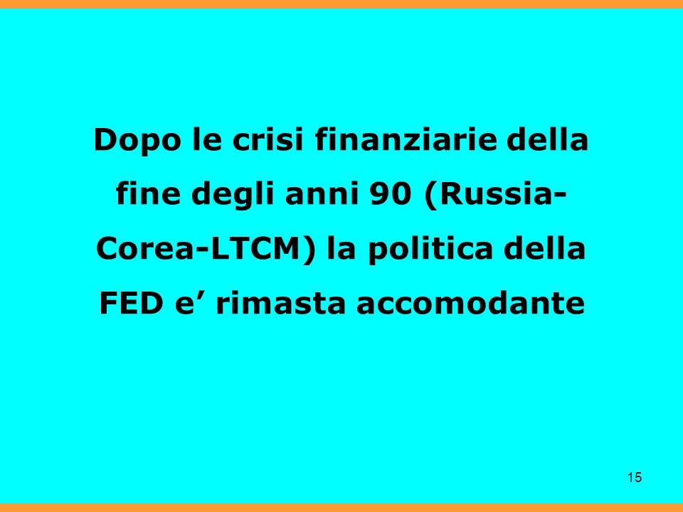 15 Dopo le crisi finanziarie della fine degli anni 90 (Russia- Corea-LTCM) la politica della FED e rimasta accomodante