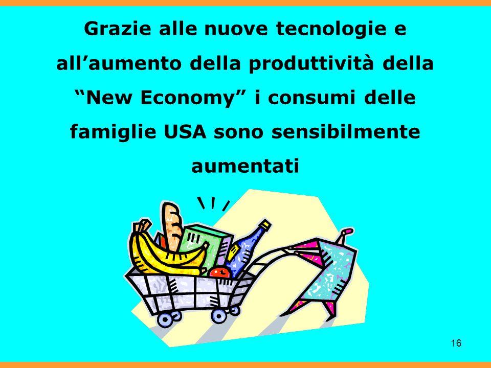 16 Grazie alle nuove tecnologie e allaumento della produttività della New Economy i consumi delle famiglie USA sono sensibilmente aumentati