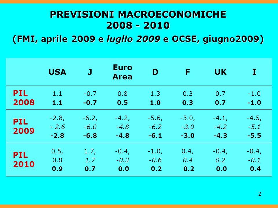 2 USAJ Euro Area DFUKI PIL 2008 1.1 -0.7 0.8 0.5 1.3 1.0 0.3 0.7 PIL 2009 -2.8, - 2.6 -2.8 -6.2, -6.0 -6.8 -4.2, -4.8 -4.8 -5.6, -6.2 -6.1 -3.0, -3.0 -3.0 -4.1, -4.2 -4.3 -4.5, -5.1 -5.5 PIL 2010 0.5, 0.8 0.9 1.7, 1.7 0.7 -0.4, -0.3 0.0 -1.0, -0.6 0.2 0.4, 0.4 0.2 -0.4, 0.2 0.0 -0.4, -0.1 0.4 PREVISIONI MACROECONOMICHE 2008 - 2010 (FMI, aprile 2009 e luglio 2009 e OCSE, giugno2009)