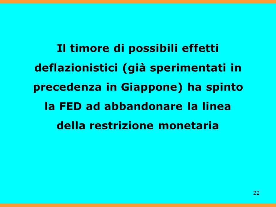 22 Il timore di possibili effetti deflazionistici (già sperimentati in precedenza in Giappone) ha spinto la FED ad abbandonare la linea della restrizione monetaria
