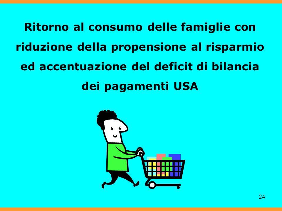 24 Ritorno al consumo delle famiglie con riduzione della propensione al risparmio ed accentuazione del deficit di bilancia dei pagamenti USA