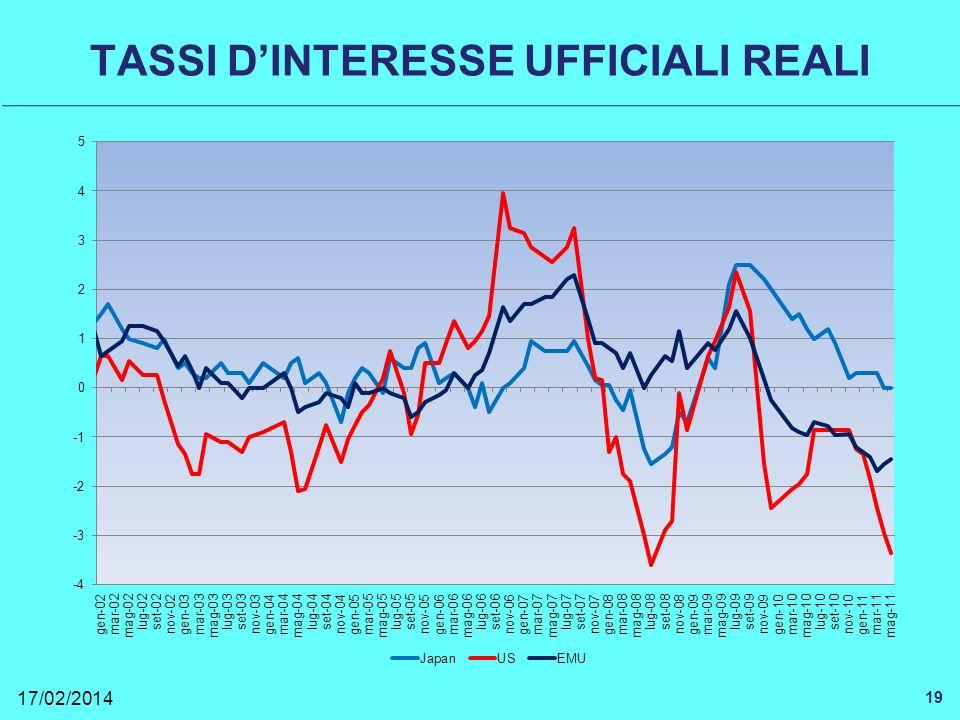 TASSI DINTERESSE UFFICIALI REALI 17/02/2014 19