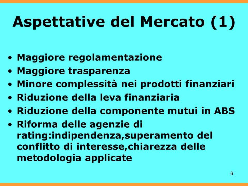 6 Aspettative del Mercato (1) Maggiore regolamentazione Maggiore trasparenza Minore complessità nei prodotti finanziari Riduzione della leva finanziar