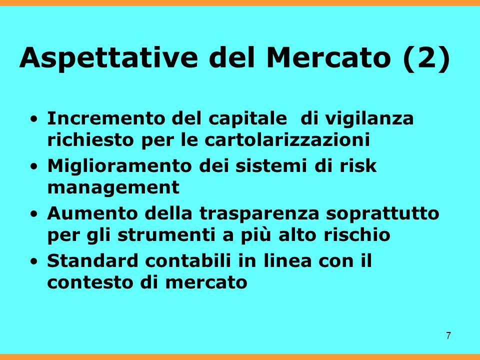 7 Aspettative del Mercato (2) Incremento del capitale di vigilanza richiesto per le cartolarizzazioni Miglioramento dei sistemi di risk management Aumento della trasparenza soprattutto per gli strumenti a più alto rischio Standard contabili in linea con il contesto di mercato