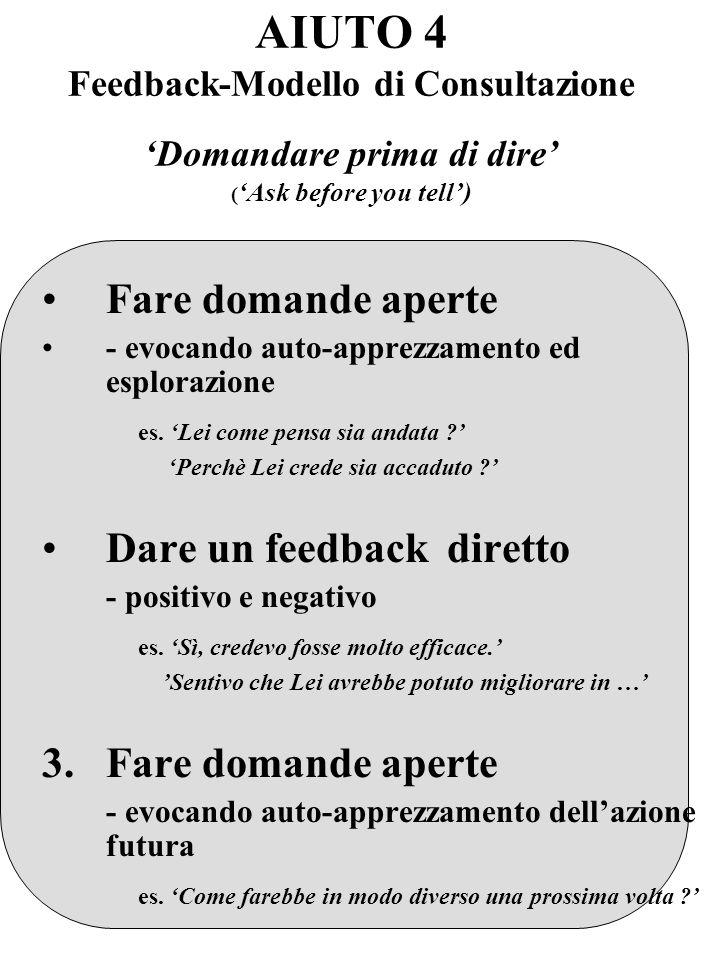AIUTO 4 Feedback-Modello di Consultazione Domandare prima di dire ( Ask before you tell) Fare domande aperte - evocando auto-apprezzamento ed esplorazione es.