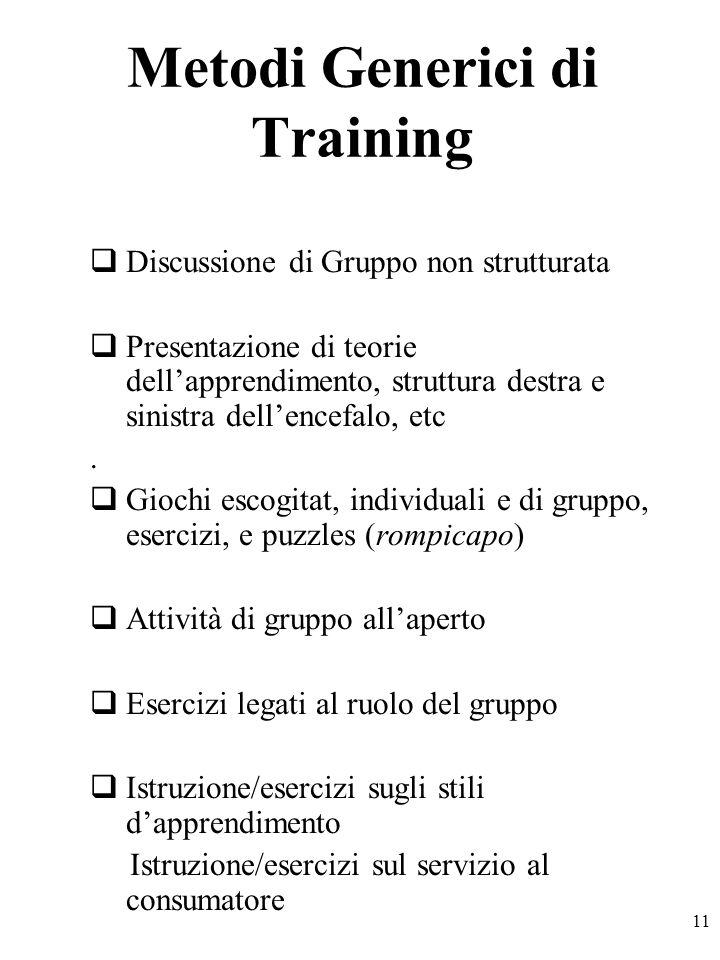 11 Metodi Generici di Training Discussione di Gruppo non strutturata Presentazione di teorie dellapprendimento, struttura destra e sinistra dellencefalo, etc.
