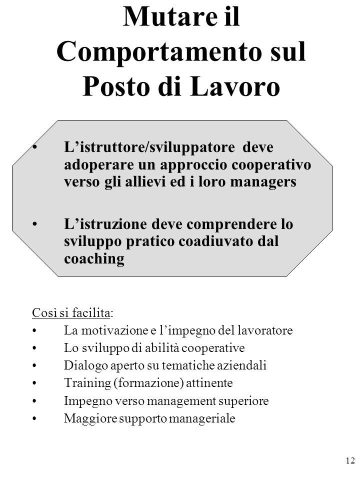 12 Mutare il Comportamento sul Posto di Lavoro Listruttore/sviluppatore deve adoperare un approccio cooperativo verso gli allievi ed i loro managers L