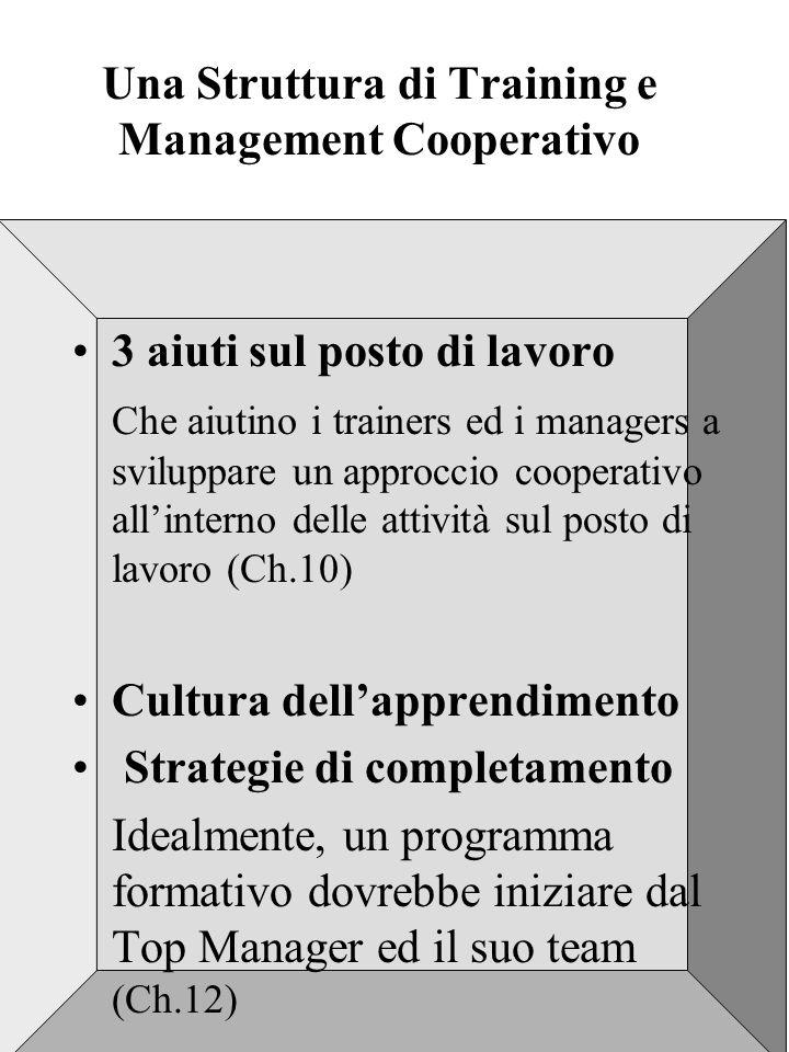 15 Una Struttura di Training e Management Cooperativo 3 aiuti sul posto di lavoro Che aiutino i trainers ed i managers a sviluppare un approccio coope