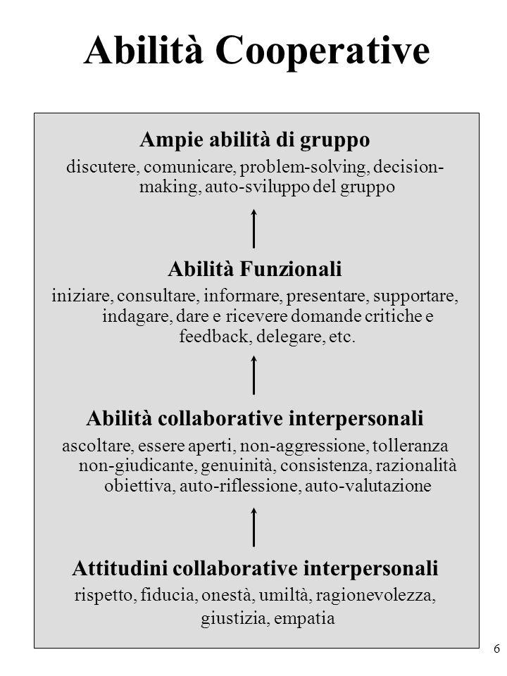 6 Abilità Cooperative Ampie abilità di gruppo discutere, comunicare, problem-solving, decision- making, auto-sviluppo del gruppo Abilità Funzionali iniziare, consultare, informare, presentare, supportare, indagare, dare e ricevere domande critiche e feedback, delegare, etc.