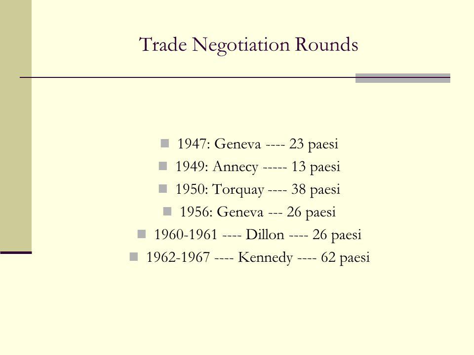 Trade Negotiation Rounds 1947: Geneva ---- 23 paesi 1949: Annecy ----- 13 paesi 1950: Torquay ---- 38 paesi 1956: Geneva --- 26 paesi 1960-1961 ---- Dillon ---- 26 paesi 1962-1967 ---- Kennedy ---- 62 paesi